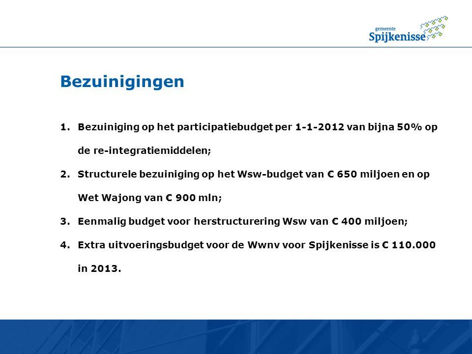 Bezuinigingen 1.Bezuiniging op het participatiebudget per 1-1-2012 van bijna 50% op de re-integratiemiddelen; 2.Structurele bezuiniging op het Wsw-bud
