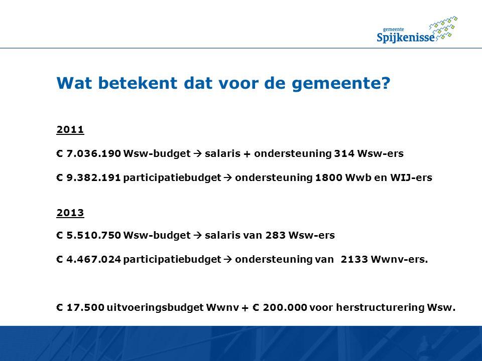 Wat betekent dat voor de gemeente? 2011 € 7.036.190 Wsw-budget  salaris + ondersteuning 314 Wsw-ers € 9.382.191 participatiebudget  ondersteuning 18