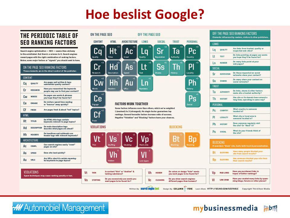 Hoe beslist Google?