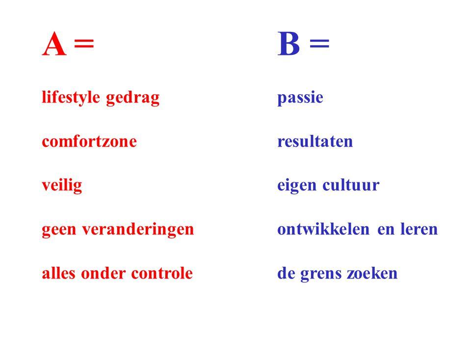 A =B = lifestyle gedragpassie comfortzoneresultaten veiligeigen cultuur geen veranderingenontwikkelen en leren alles onder controlede grens zoeken