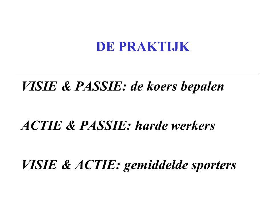 DE PRAKTIJK VISIE & PASSIE: de koers bepalen ACTIE & PASSIE: harde werkers VISIE & ACTIE: gemiddelde sporters