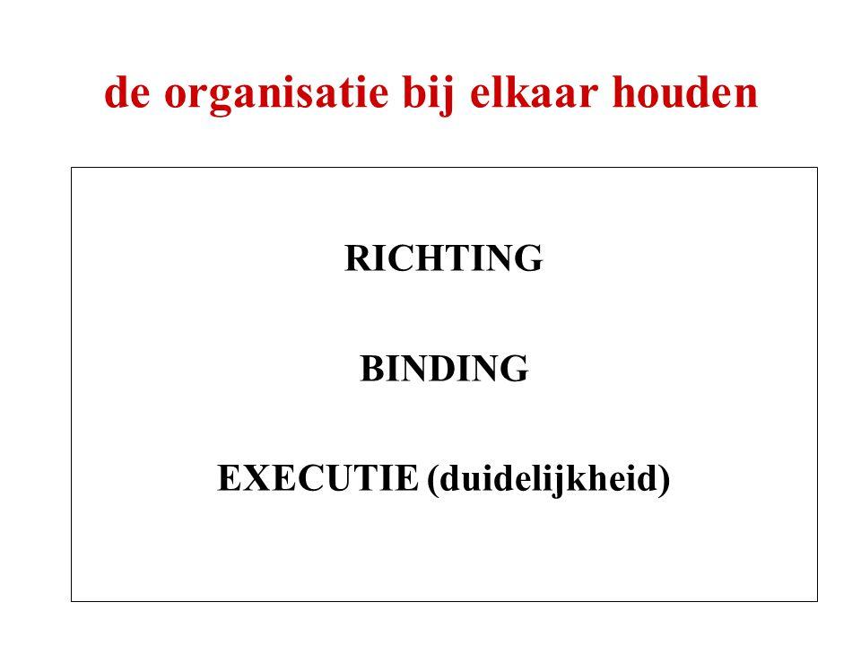 de organisatie bij elkaar houden RICHTING BINDING EXECUTIE (duidelijkheid)