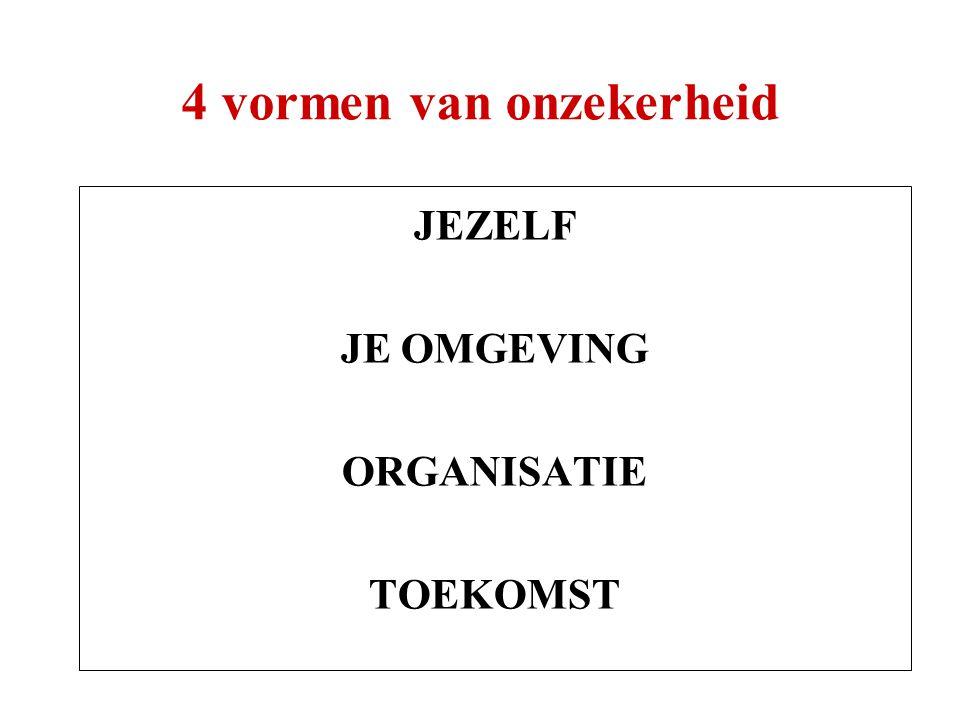 4 vormen van onzekerheid JEZELF JE OMGEVING ORGANISATIE TOEKOMST