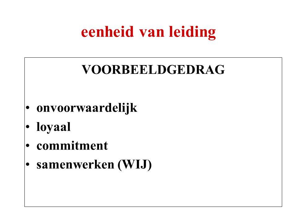 eenheid van leiding VOORBEELDGEDRAG onvoorwaardelijk loyaal commitment samenwerken (WIJ)