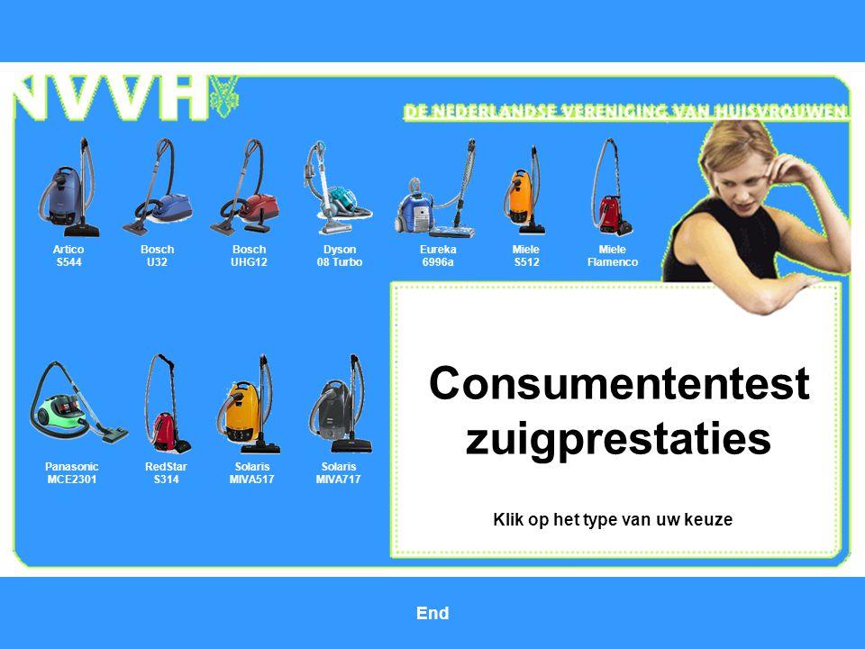 Consumententest zuigprestaties Bosch U32 Bosch UHG12 Klik op het type van uw keuze Miele S512 Dyson 08 Turbo Eureka 6996a Artico S544 Miele Flamenco P