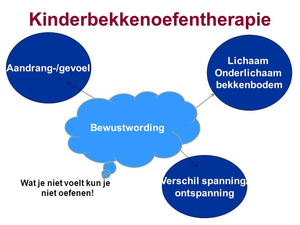 Kinderbekkenoefentherapie Lichaam Onderlichaam bekkenbodem Aandrang-/gevoel Verschil spanning/ ontspanning Bewustwording Wat je niet voelt kun je niet oefenen!