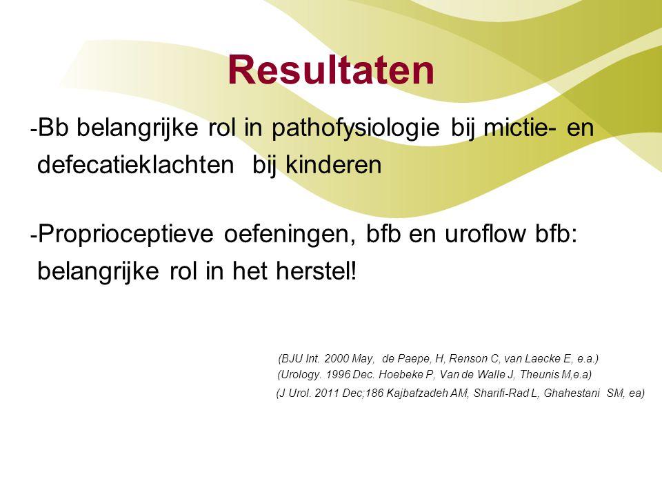 Resultaten - Bb belangrijke rol in pathofysiologie bij mictie- en defecatieklachten bij kinderen - Proprioceptieve oefeningen, bfb en uroflow bfb: belangrijke rol in het herstel.