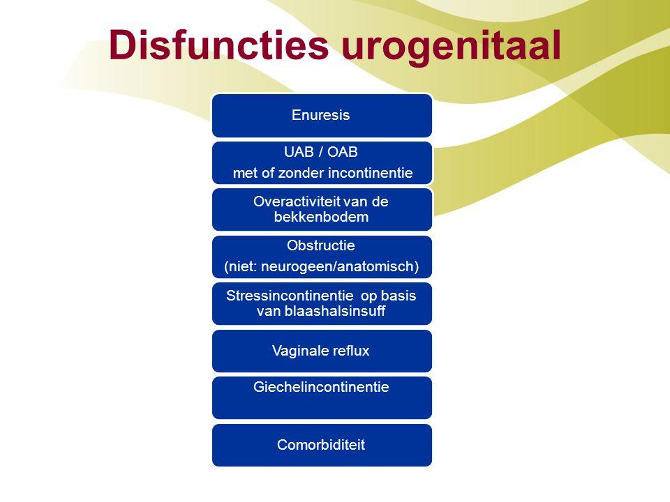 Disfuncties urogenitaal Enuresis UAB / OAB met of zonder incontinentie Overactiviteit van de bekkenbodem Obstructie (niet: neurogeen/anatomisch) Stressincontinentie op basis van blaashalsinsuff Vaginale reflux Giechelincontinentie Comorbiditeit