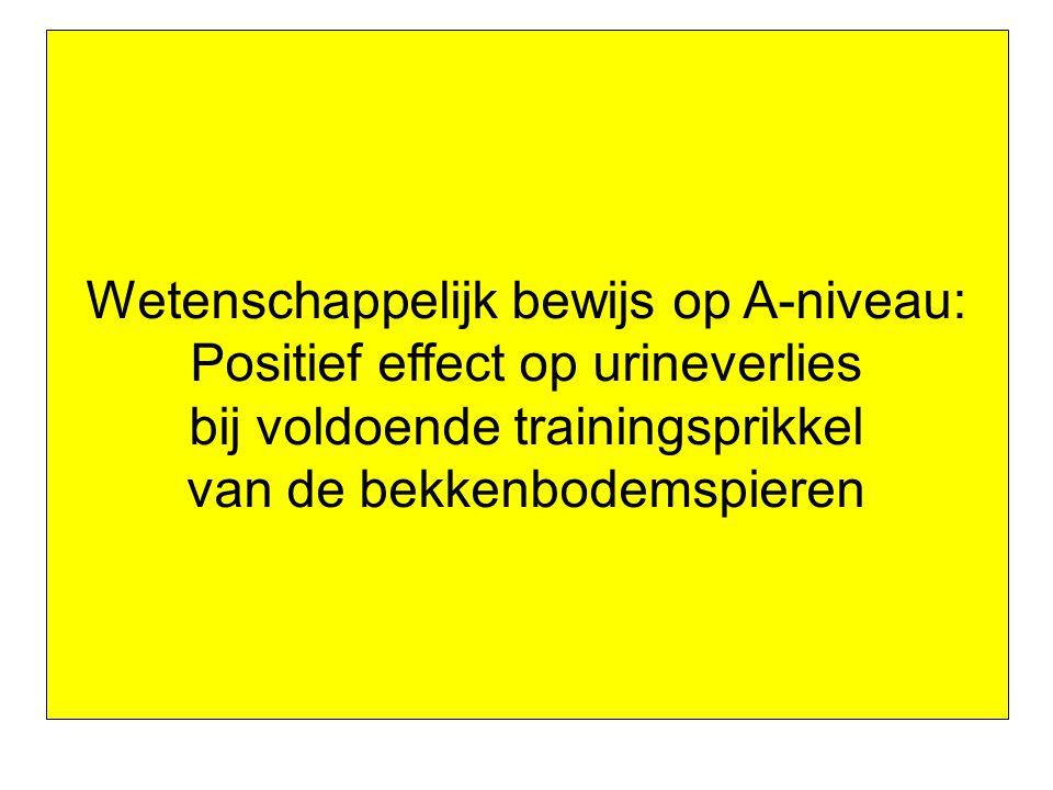Wetenschappelijk bewijs op A-niveau: Positief effect op urineverlies bij voldoende trainingsprikkel van de bekkenbodemspieren