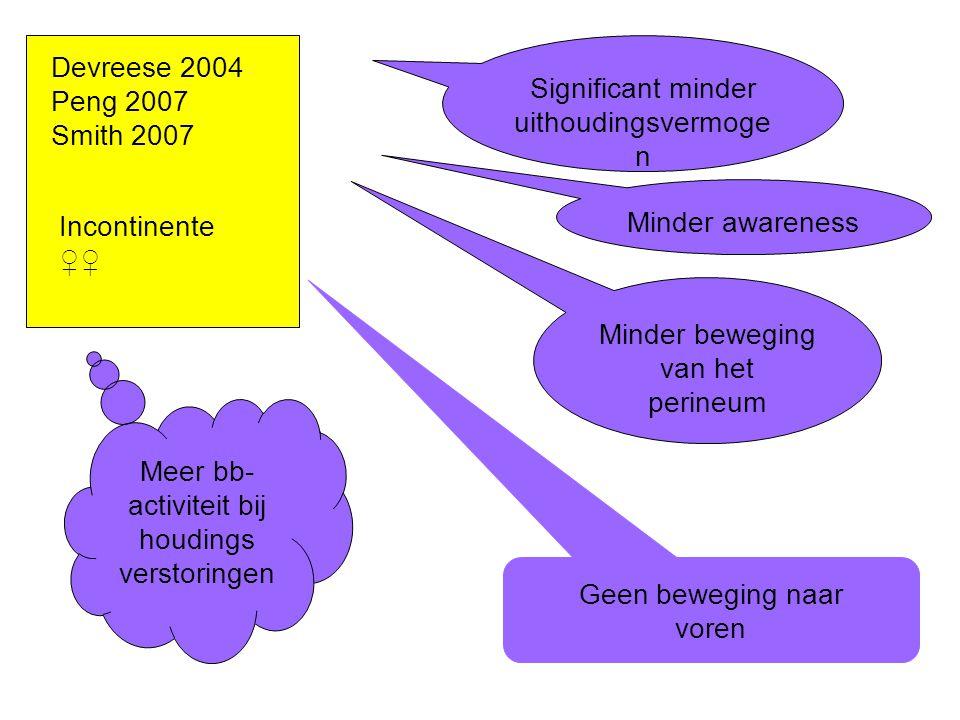 Devreese 2004 Peng 2007 Smith 2007 Incontinente ♀♀ Significant minder uithoudingsvermoge n Meer bb- activiteit bij houdings verstoringen Geen beweging