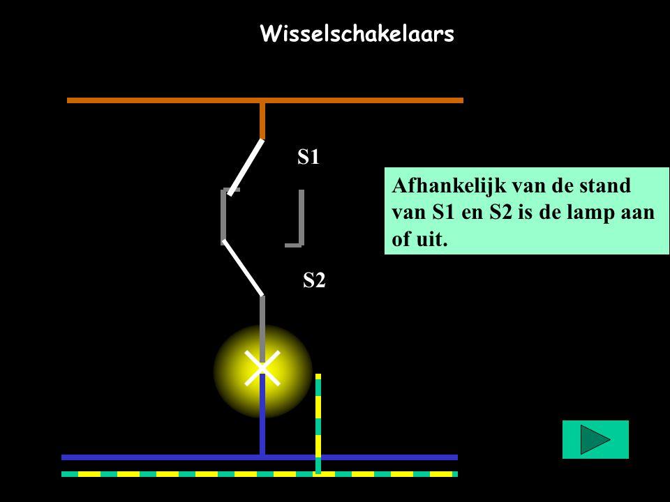 Afhankelijk van de stand van S1 en S2 is de lamp aan of uit. S1 S2