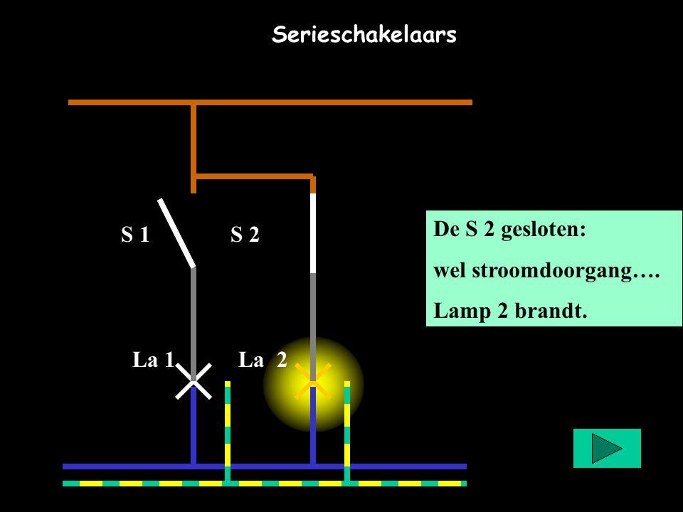 Serieschakelaars S 1 S 2 La 1 La 2 De S 2 gesloten: wel stroomdoorgang…. Lamp 2 brandt.