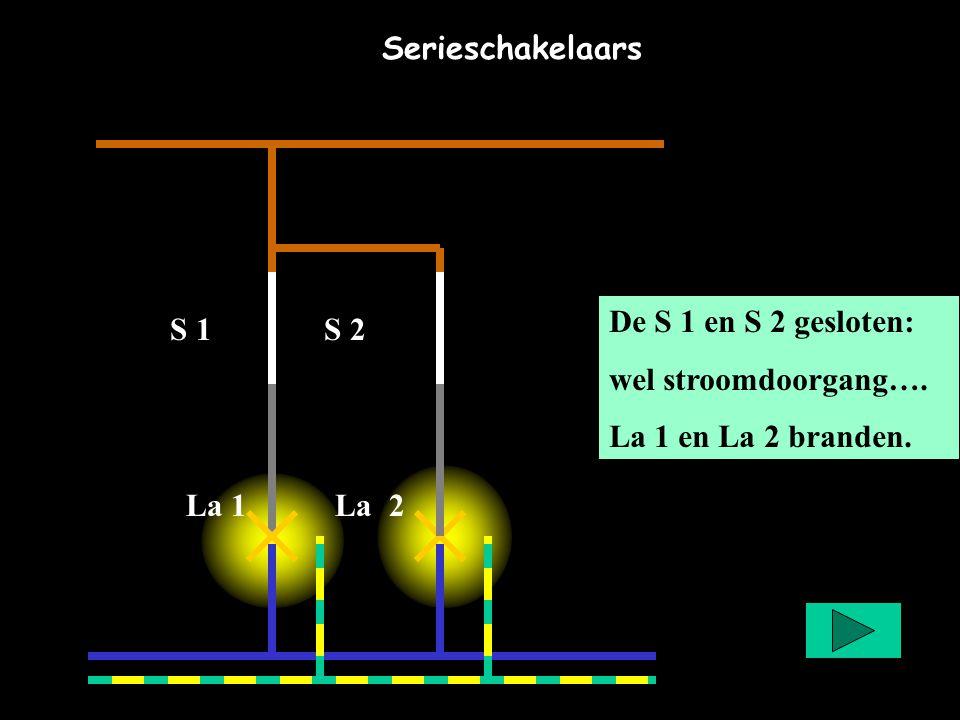 Serieschakelaars S 1 S 2 La 1 La 2 De S 1 en S 2 gesloten: wel stroomdoorgang…. La 1 en La 2 branden.