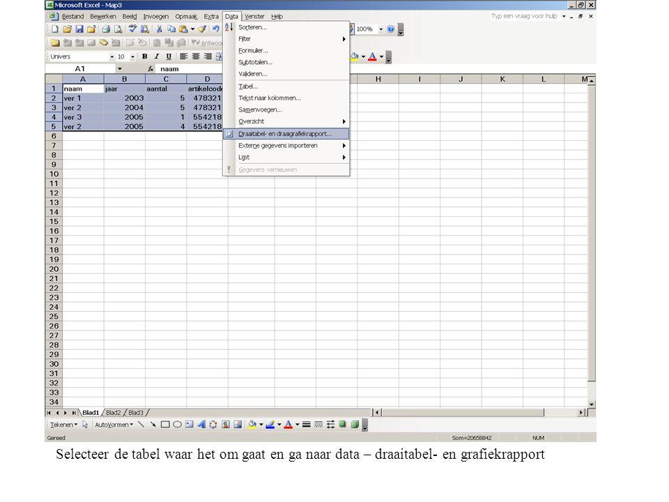 Selecteer de tabel waar het om gaat en ga naar data – draaitabel- en grafiekrapport