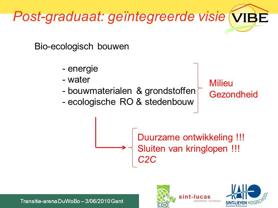Transitie-arena DuWoBo – 3/06/2010 Gent Post-graduaat: geïntegreerde visie Bio-ecologisch bouwen - energie - water - bouwmaterialen & grondstoffen - e