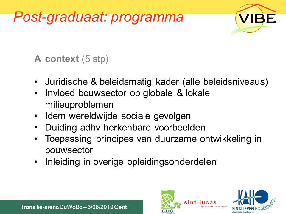 Transitie-arena DuWoBo – 3/06/2010 Gent BGebouw in omgeving (4 stp) Juridisch & beleidsmatig kader RO Ecopolis & ontwerpen volgens Ecopolisprincipes Sociale planning Biodiversiteit rond ge-/bebouwde omgeving Post-graduaat: programma