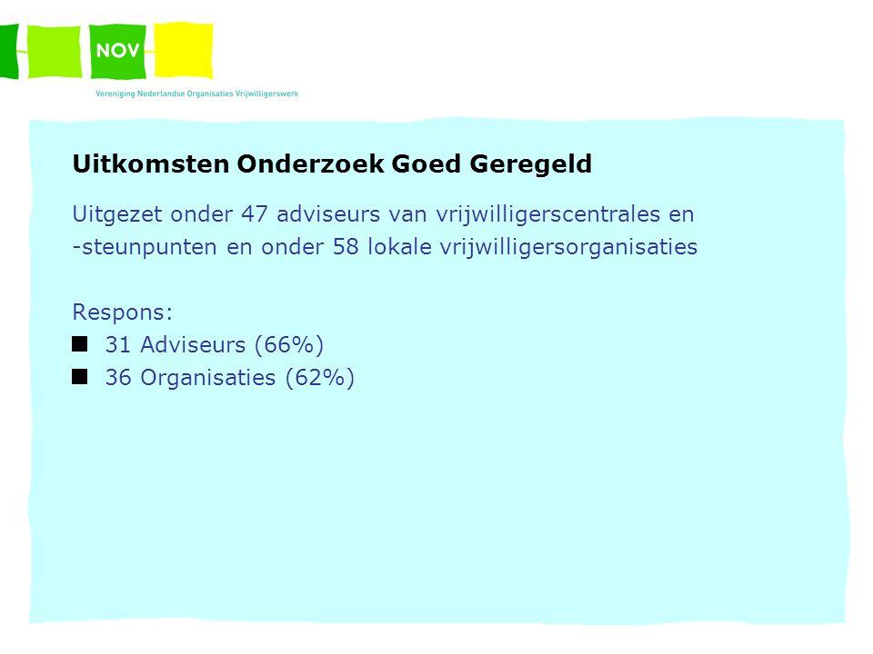 Uitkomsten Onderzoek Goed Geregeld Uitgezet onder 47 adviseurs van vrijwilligerscentrales en -steunpunten en onder 58 lokale vrijwilligersorganisaties Respons: 31 Adviseurs (66%) 36 Organisaties (62%)