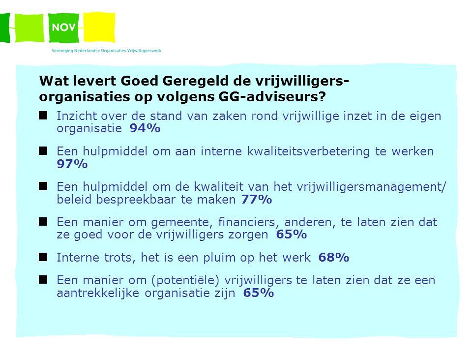 Wat levert Goed Geregeld de vrijwilligers- organisaties op volgens GG-adviseurs? Inzicht over de stand van zaken rond vrijwillige inzet in de eigen or