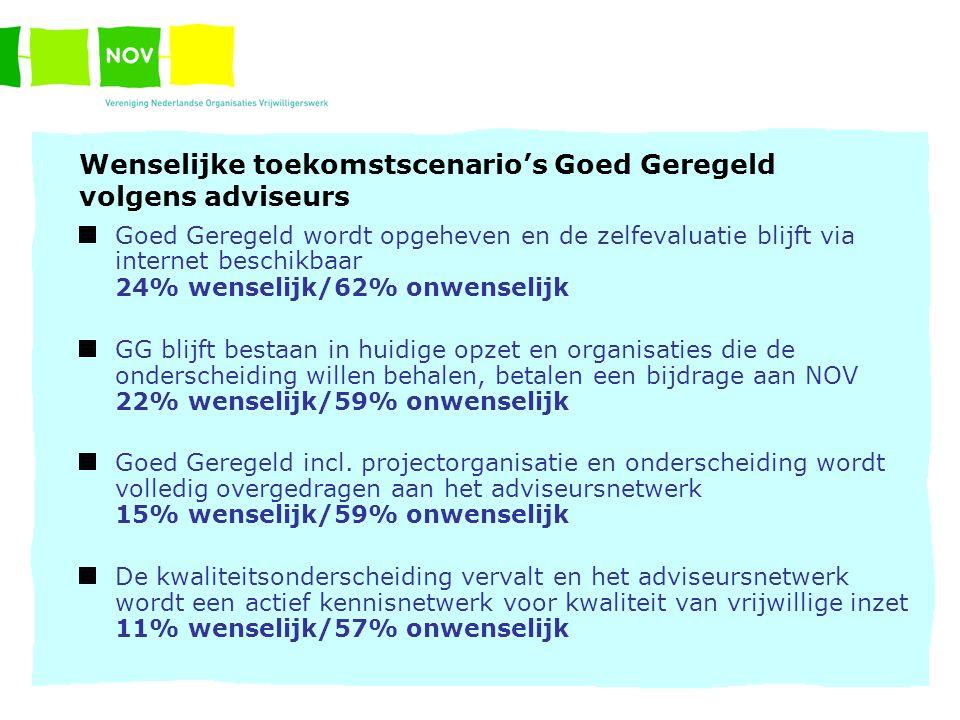 Wenselijke toekomstscenario's Goed Geregeld volgens adviseurs Goed Geregeld wordt opgeheven en de zelfevaluatie blijft via internet beschikbaar 24% we