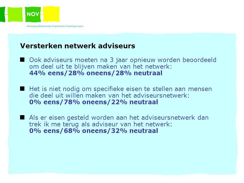 Versterken netwerk adviseurs Ook adviseurs moeten na 3 jaar opnieuw worden beoordeeld om deel uit te blijven maken van het netwerk: 44% eens/28% oneens/28% neutraal Het is niet nodig om specifieke eisen te stellen aan mensen die deel uit willen maken van het adviseursnetwerk: 0% eens/78% oneens/22% neutraal Als er eisen gesteld worden aan het adviseursnetwerk dan trek ik me terug als adviseur van het netwerk: 0% eens/68% oneens/32% neutraal
