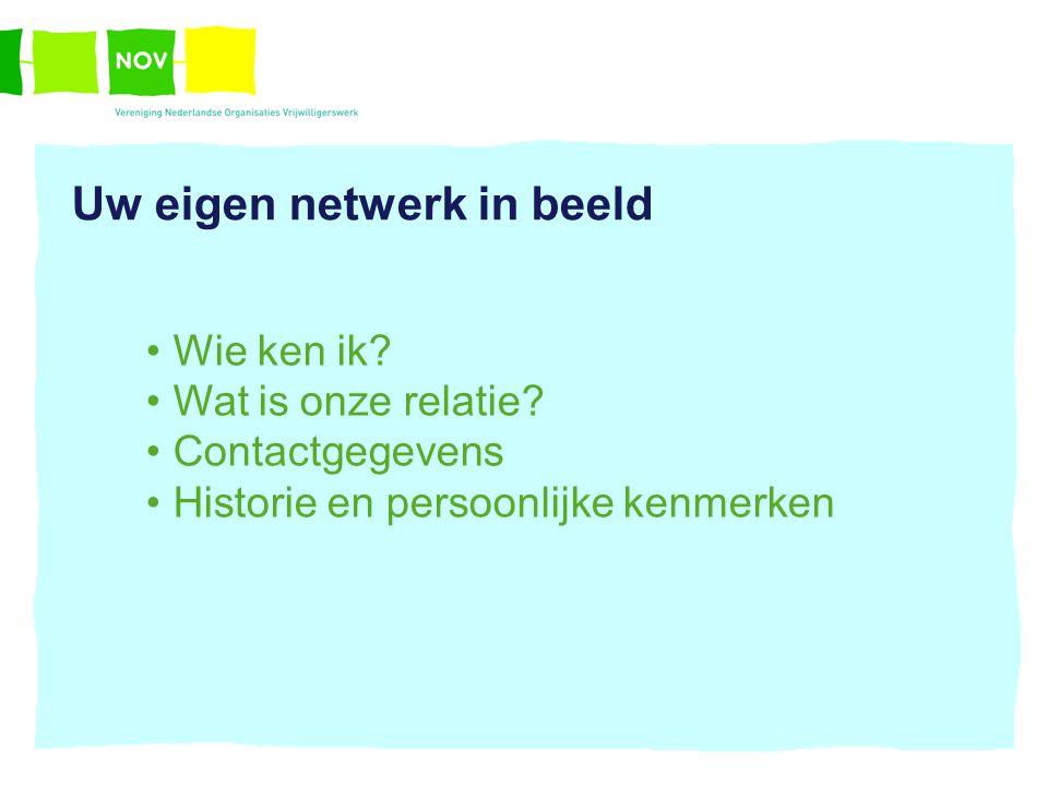 Uw eigen netwerk in beeld Wie ken ik? Wat is onze relatie? Contactgegevens Historie en persoonlijke kenmerken