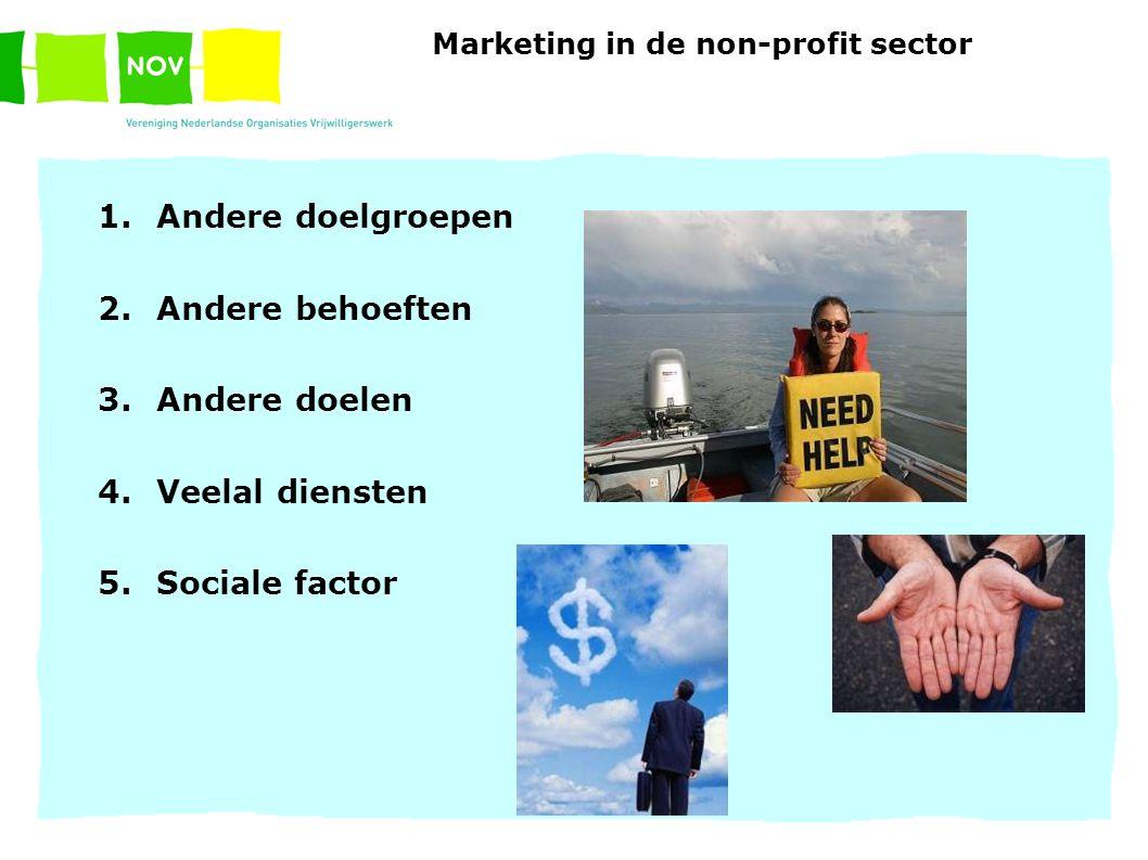 Marketing in de non-profit sector 1. Andere doelgroepen 2.