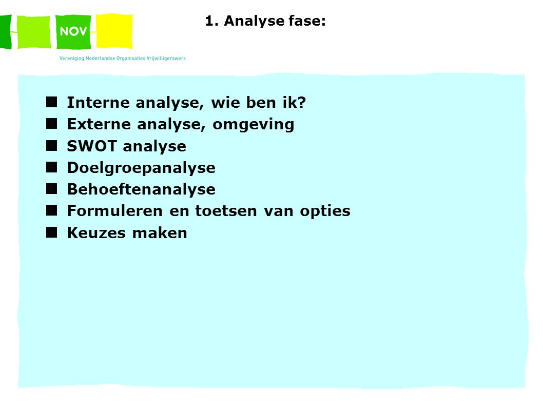 1. Analyse fase: Interne analyse, wie ben ik.