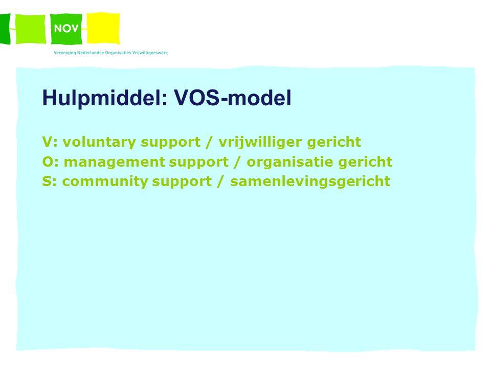 Hulpmiddel: VOS-model V: voluntary support / vrijwilliger gericht O: management support / organisatie gericht S: community support / samenlevingsgeric