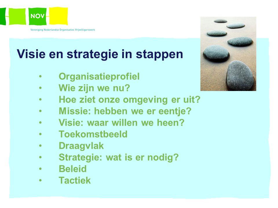 Visie en strategie in stappen Organisatieprofiel Wie zijn we nu? Hoe ziet onze omgeving er uit? Missie: hebben we er eentje? Visie: waar willen we hee