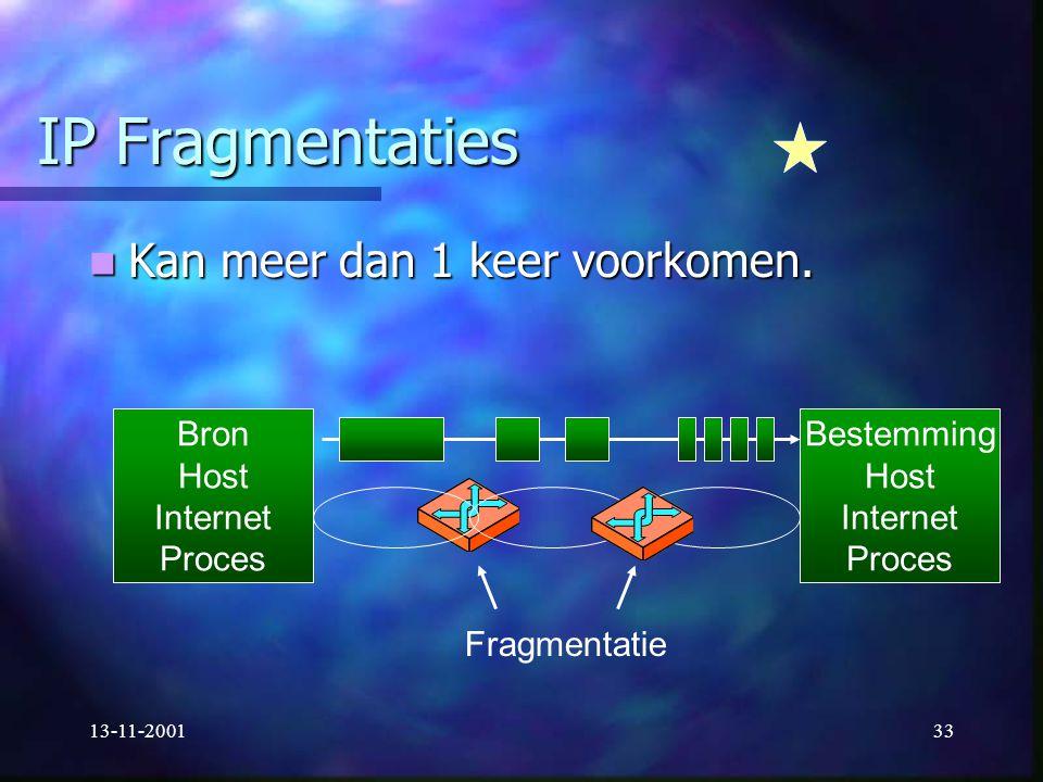 13-11-200133 IP Fragmentaties Kan meer dan 1 keer voorkomen. Kan meer dan 1 keer voorkomen. Bestemming Host Internet Proces Bron Host Internet Proces