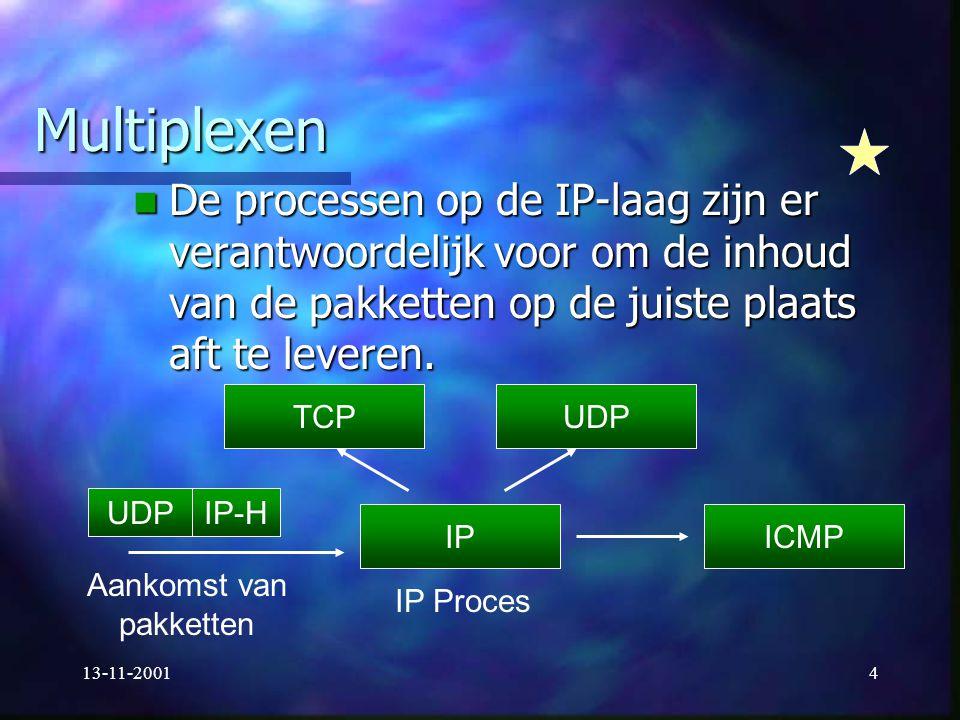13-11-20014 Multiplexen De processen op de IP-laag zijn er verantwoordelijk voor om de inhoud van de pakketten op de juiste plaats aft te leveren. De