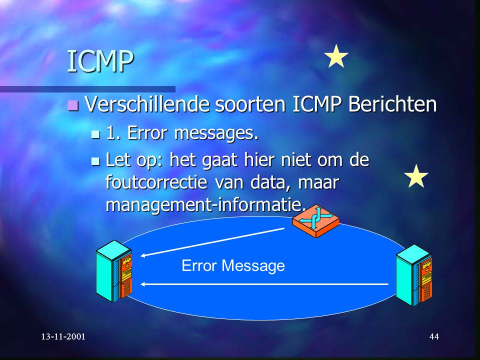 13-11-200144 ICMP Verschillende soorten ICMP Berichten Verschillende soorten ICMP Berichten 1. Error messages. 1. Error messages. Let op: het gaat hie