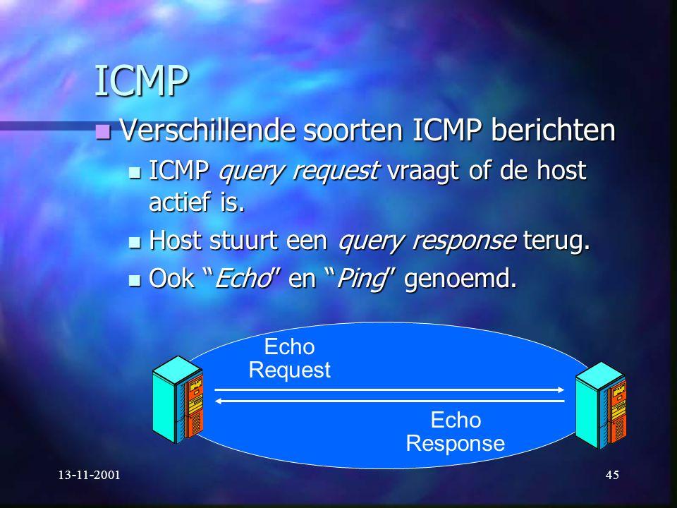 13-11-200145 ICMP Verschillende soorten ICMP berichten Verschillende soorten ICMP berichten ICMP query request vraagt of de host actief is. ICMP query