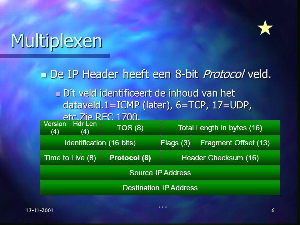 13-11-20016 Multiplexen De IP Header heeft een 8-bit Protocol veld. De IP Header heeft een 8-bit Protocol veld. Dit veld identificeert de inhoud van h
