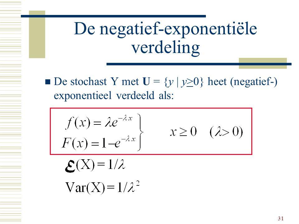 31 De negatief-exponentiële verdeling De stochast Y met U = {y | y>0} heet (negatief-) exponentieel verdeeld als:
