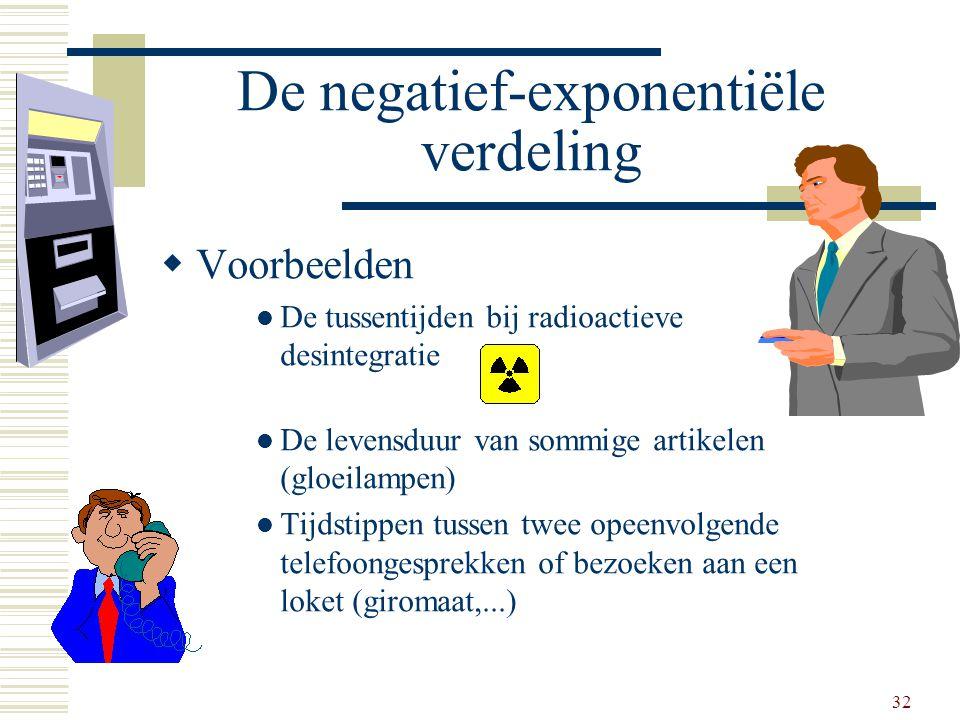 32 De negatief-exponentiële verdeling  Voorbeelden De tussentijden bij radioactieve desintegratie De levensduur van sommige artikelen (gloeilampen) T