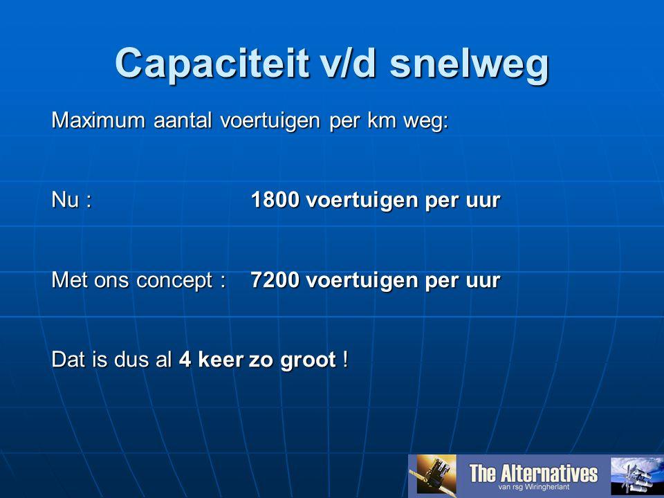 Capaciteit v/d snelweg Maximum aantal voertuigen per km weg: Nu :1800 voertuigen per uur Met ons concept : 7200 voertuigen per uur Dat is dus al 4 keer zo groot !