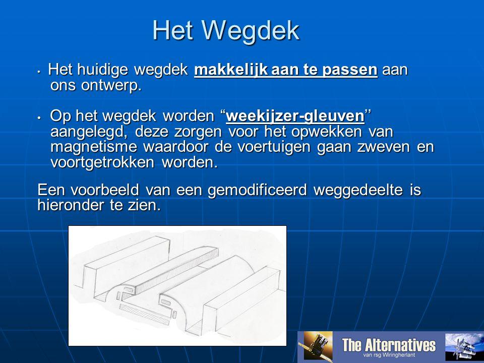 Het Wegdek T-vorm met weekijzer er in verwerkt, dat voor magnetisme zorgt.