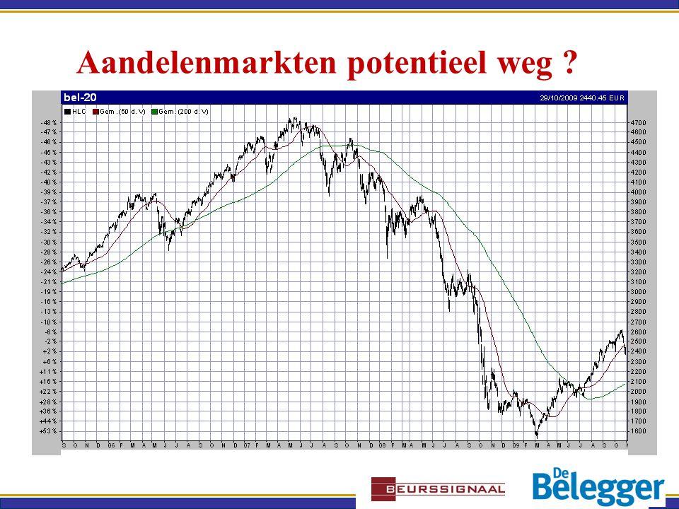 Aandelenmarkten potentieel weg