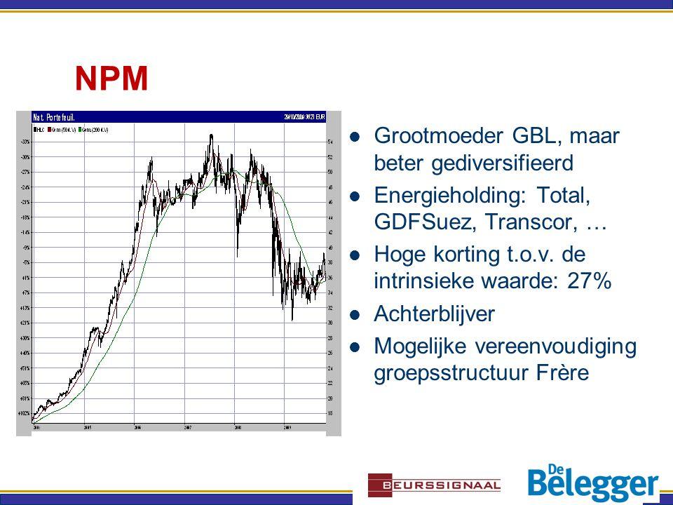 NPM Grootmoeder GBL, maar beter gediversifieerd Energieholding: Total, GDFSuez, Transcor, … Hoge korting t.o.v.