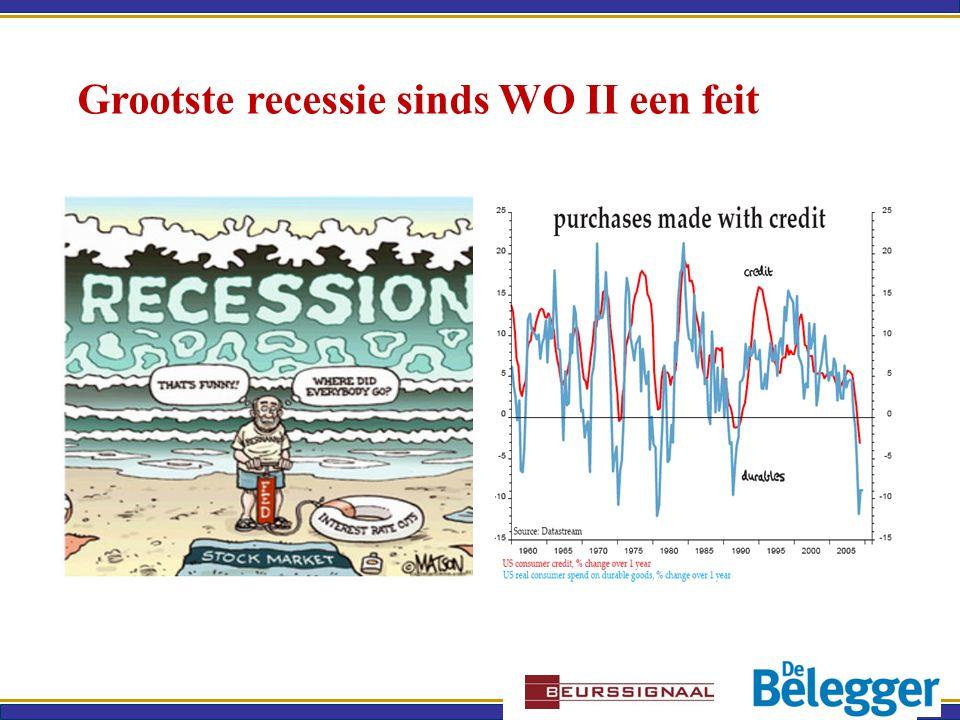Grootste recessie sinds WO II een feit