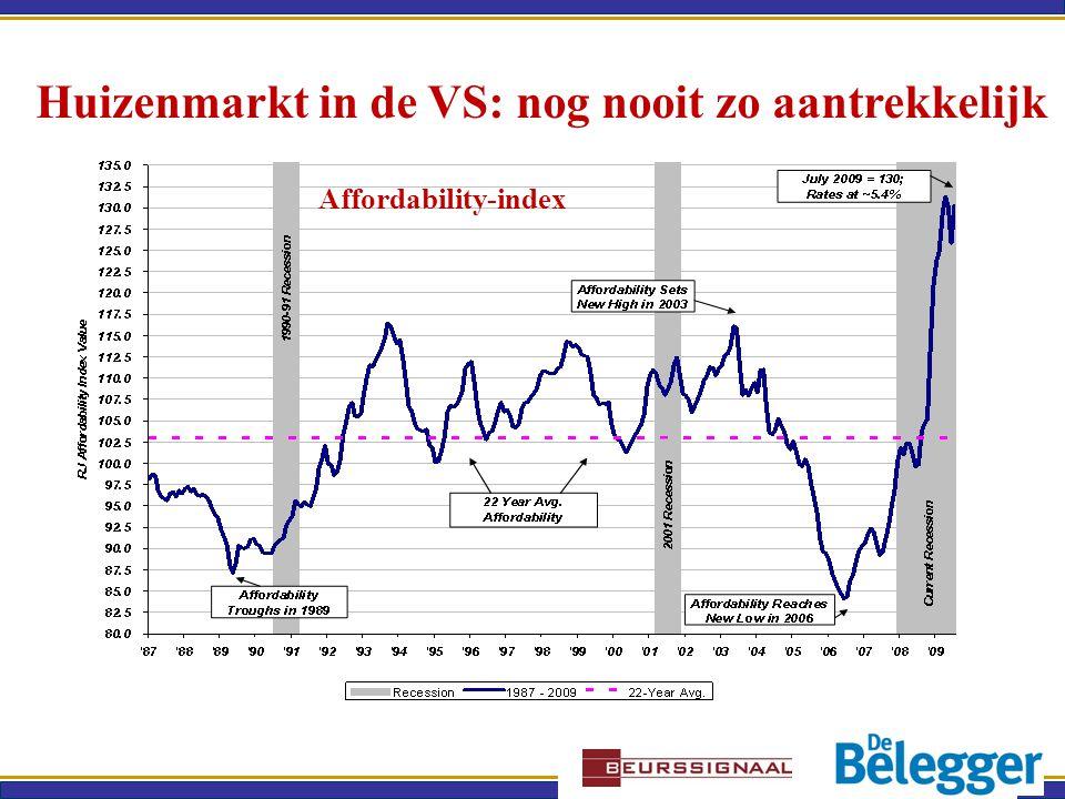 Huizenmarkt in de VS: nog nooit zo aantrekkelijk Affordability-index