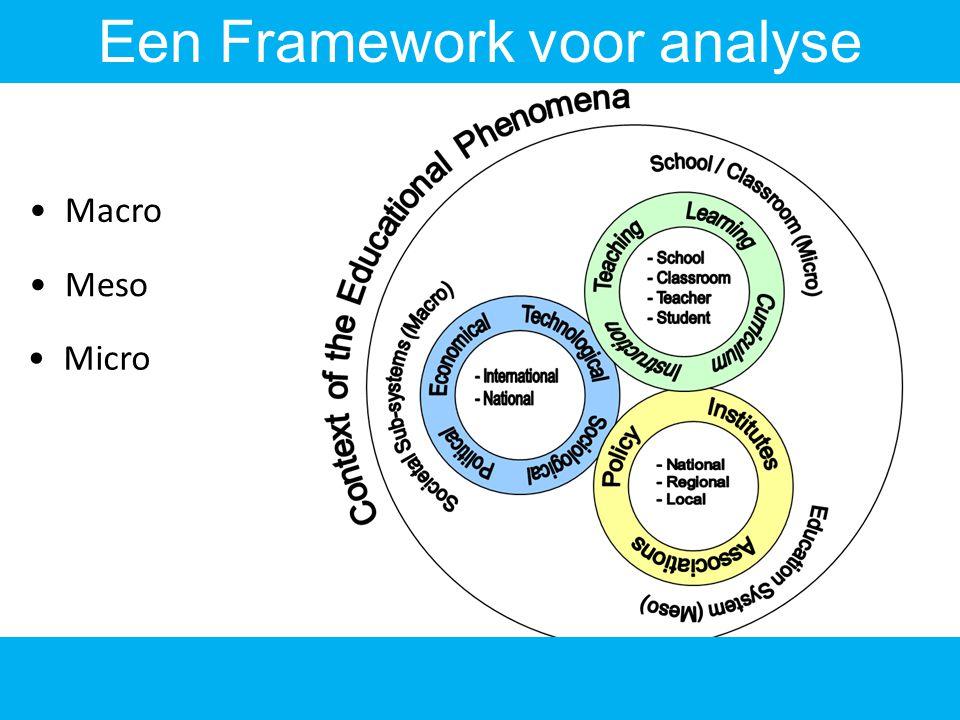 Meso Micro Macro Een Framework voor analyse