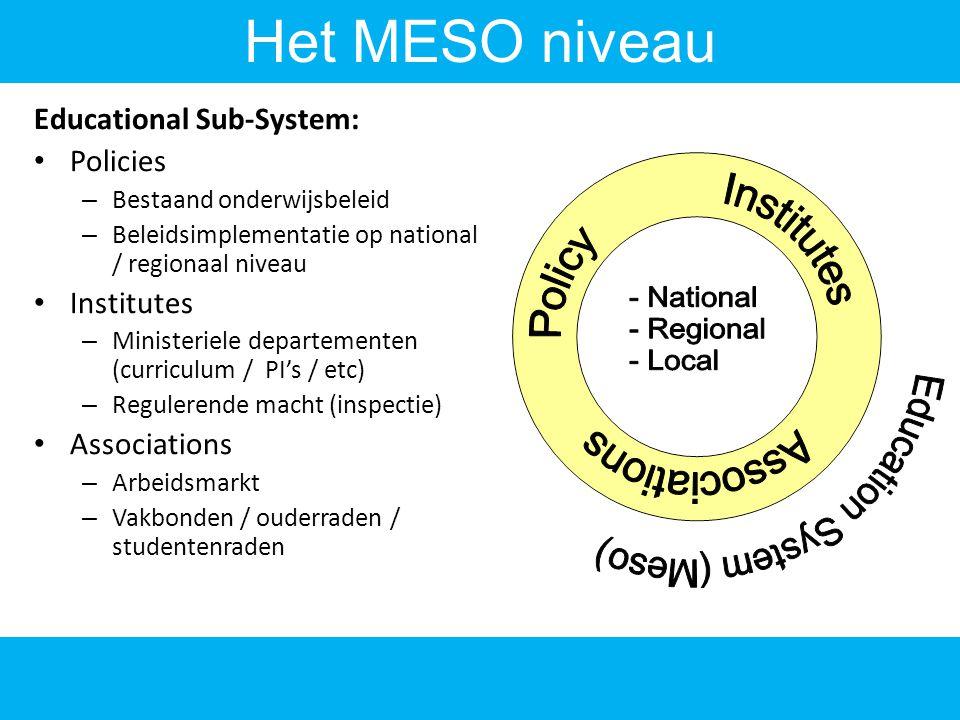 5 Educational Sub-System: Policies – Bestaand onderwijsbeleid – Beleidsimplementatie op national / regionaal niveau Institutes – Ministeriele departementen (curriculum / PI's / etc) – Regulerende macht (inspectie) Associations – Arbeidsmarkt – Vakbonden / ouderraden / studentenraden Het MESO niveau