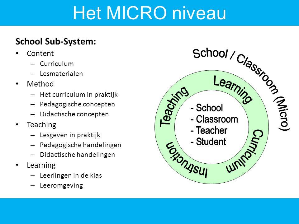 School Sub-System: Content – Curriculum – Lesmaterialen Method – Het curriculum in praktijk – Pedagogische concepten – Didactische concepten Teaching – Lesgeven in praktijk – Pedagogische handelingen – Didactische handelingen Learning – Leerlingen in de klas – Leeromgeving Het MICRO niveau