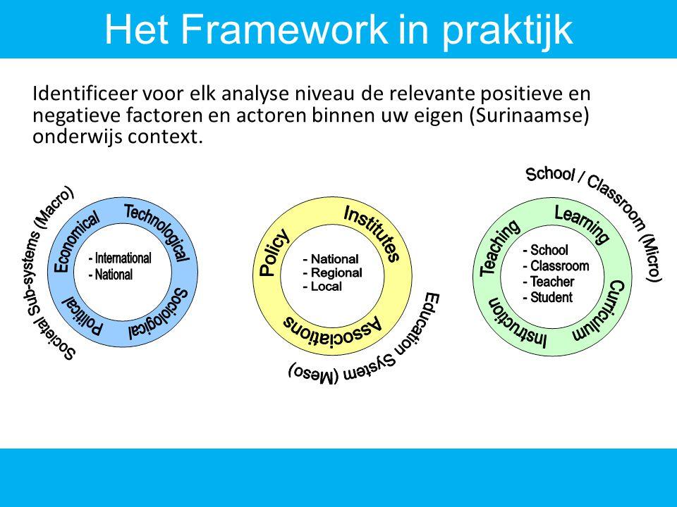 8 Identificeer voor elk analyse niveau de relevante positieve en negatieve factoren en actoren binnen uw eigen (Surinaamse) onderwijs context.