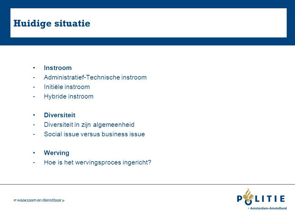 Huidige situatie Instroom -Administratief-Technische instroom -Initiële instroom -Hybride instroom Diversiteit -Diversiteit in zijn algemeenheid -Soci