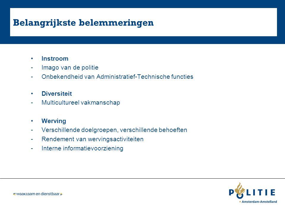 Belangrijkste belemmeringen Instroom -Imago van de politie -Onbekendheid van Administratief-Technische functies Diversiteit -Multicultureel vakmanscha