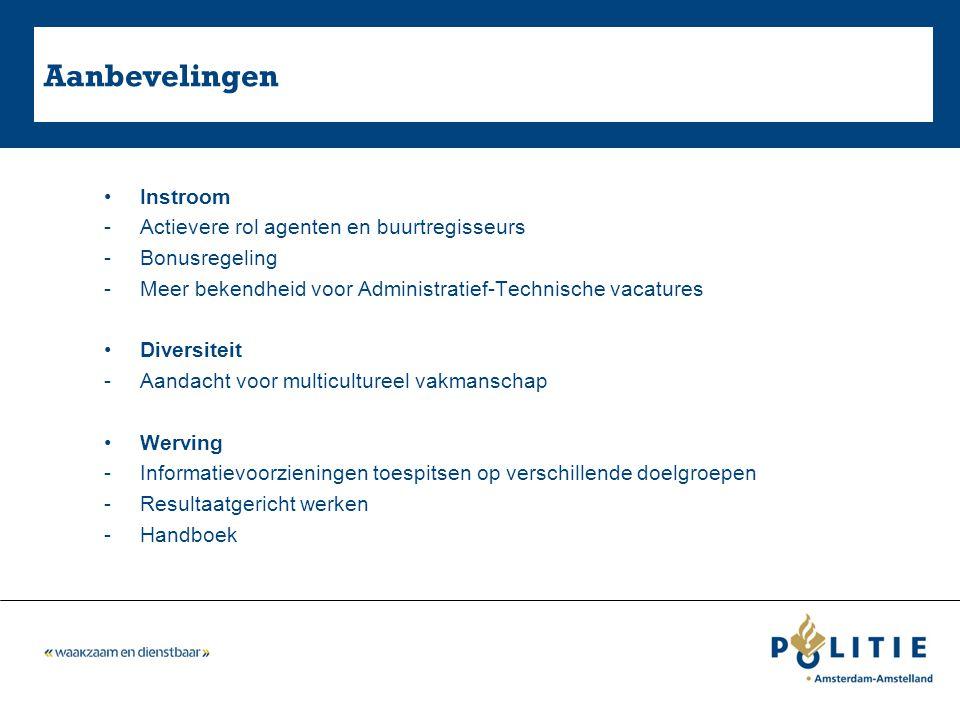 Aanbevelingen Instroom -Actievere rol agenten en buurtregisseurs -Bonusregeling -Meer bekendheid voor Administratief-Technische vacatures Diversiteit