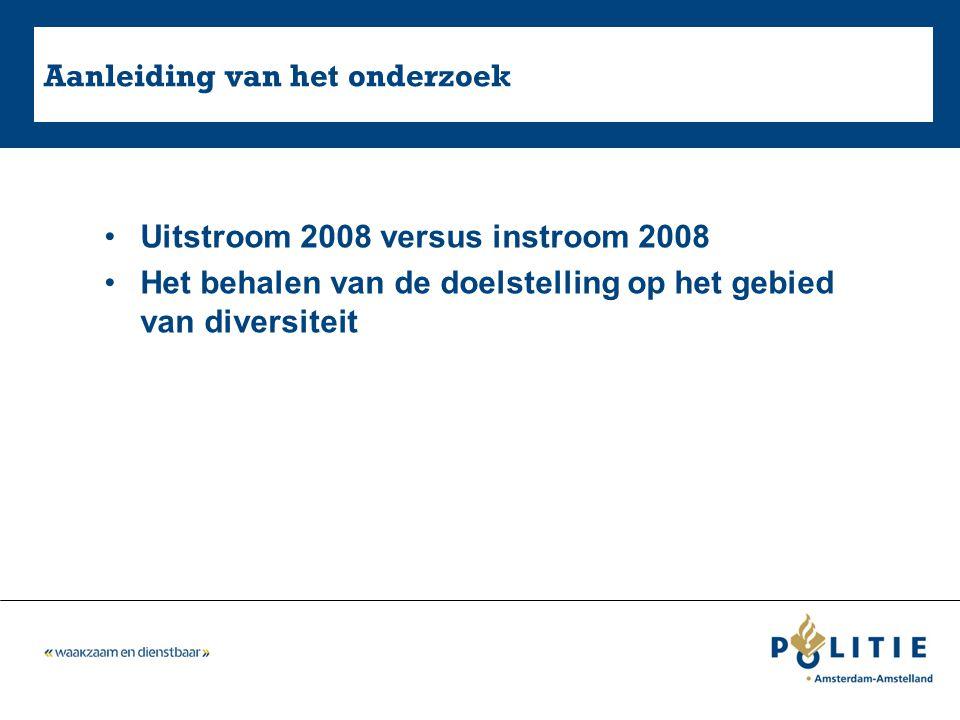 Aanleiding van het onderzoek Uitstroom 2008 versus instroom 2008 Het behalen van de doelstelling op het gebied van diversiteit